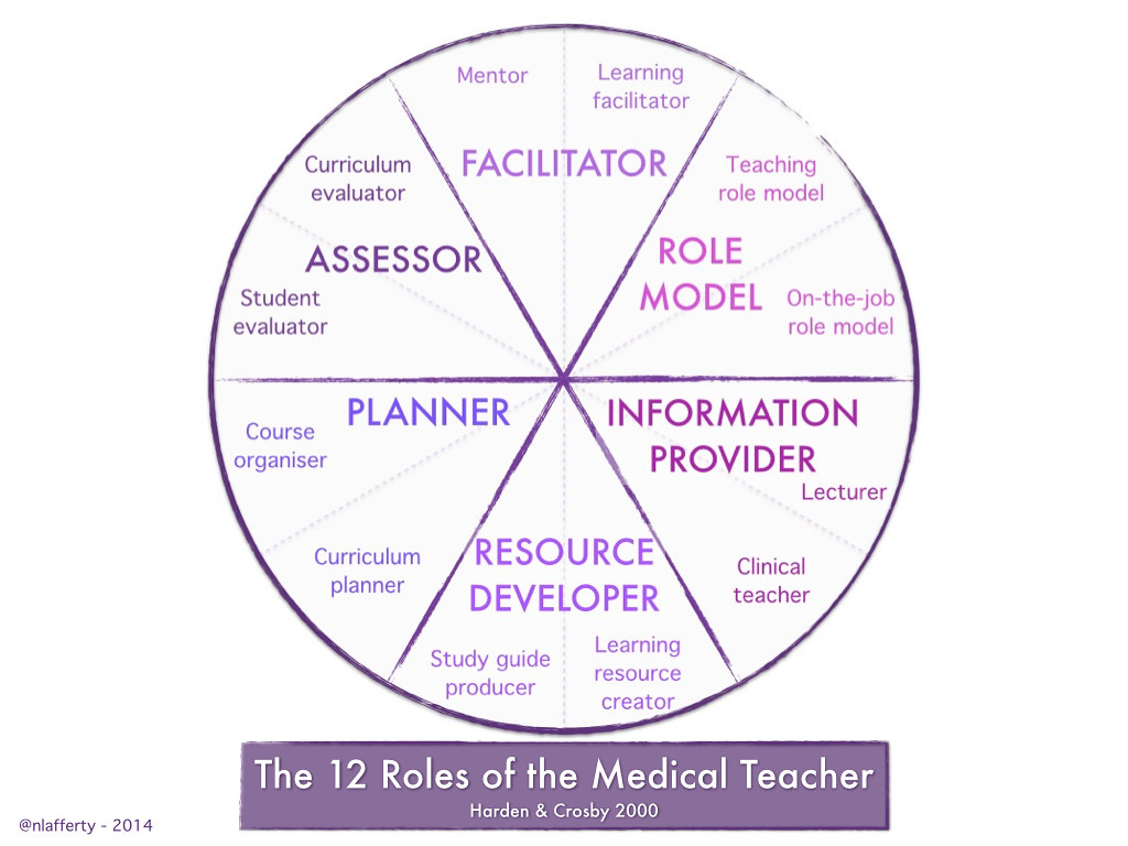 12 roles of the medical teacher | nlafferty | Flickr