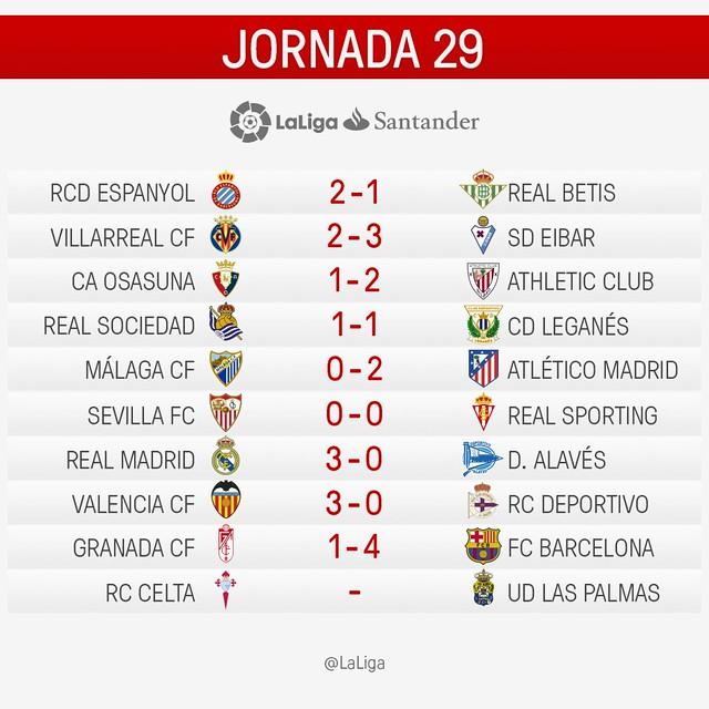 La Liga (Jornada 29): Resultados
