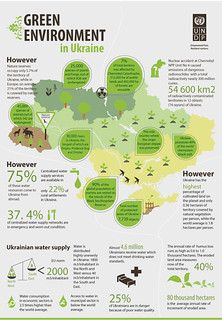 UN-Greenweb_final_web_new | by UNDP in Ukraine