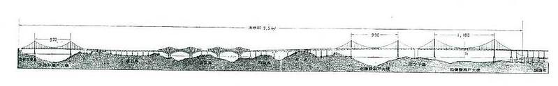瀬戸大橋 (3)