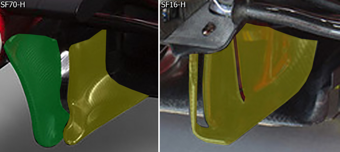 sf70-turning-vanes