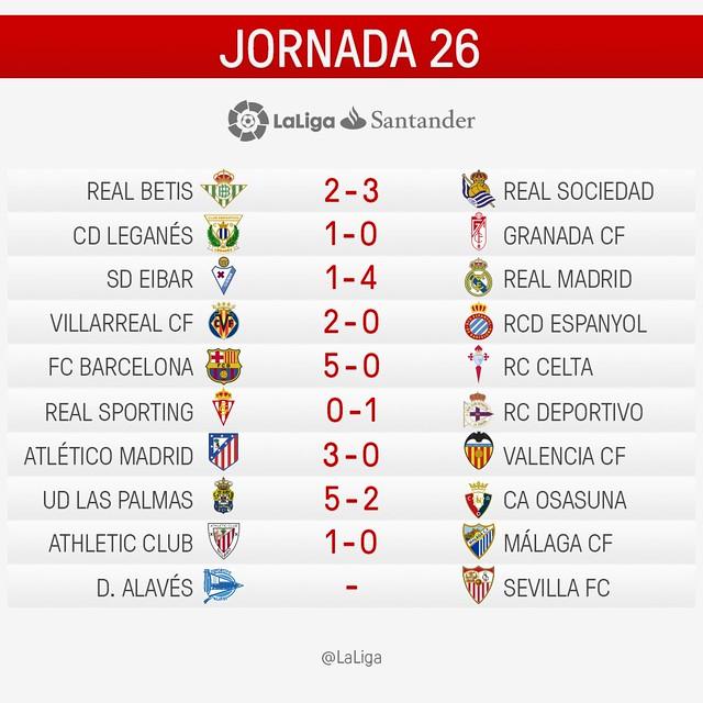La Liga (Jornada 26): Resultados