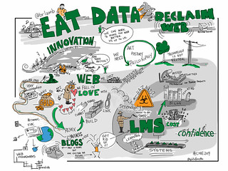 Eat the Data: Reclaim the web, #CNIE2014 keynote by @brlamb expertly DJd by @draggin | by giulia.forsythe