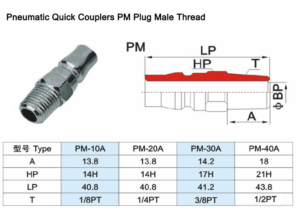 Pm10 Pm20 Pm30 Pm40 Quick Couplers Pm Plug Male Thread