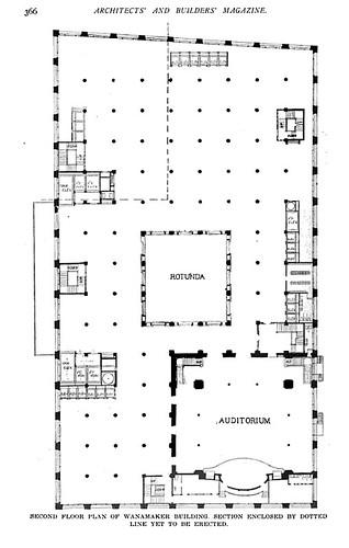 New York  Ny Wanamaker U0026 39 S Department Store  Annex Floor Pla