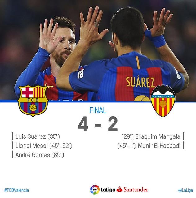 La Liga (Jornada 28): FC Barcelona 4 - Valencia CF 2