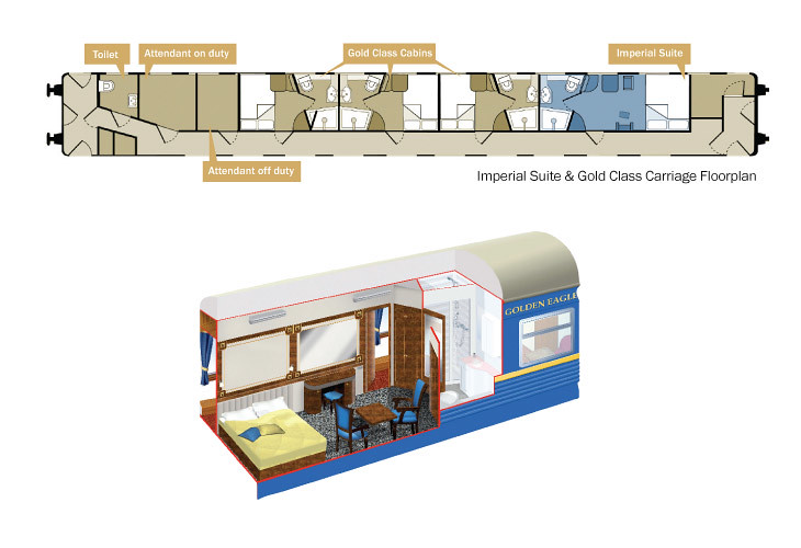 ... Golden Eagle Trans Siberian Express   Imperial Suite Plan | By Train  Chartering U0026 Private