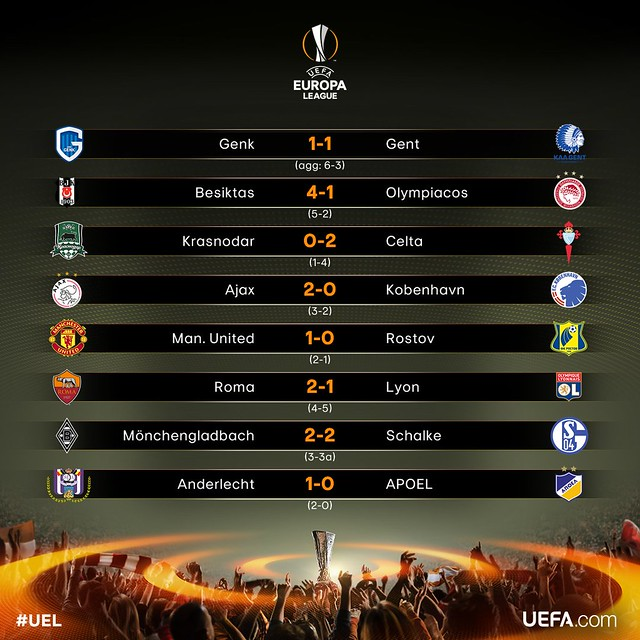 Europa League - Octavos de Final (Vuelta): Resultados