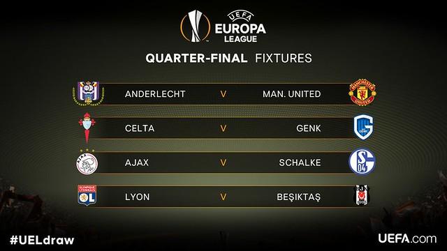 Europa League: Sorteo Cuartos de Final