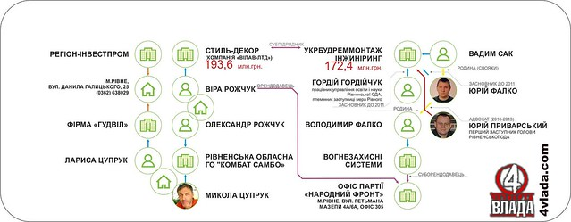 Схема-Обарів-8
