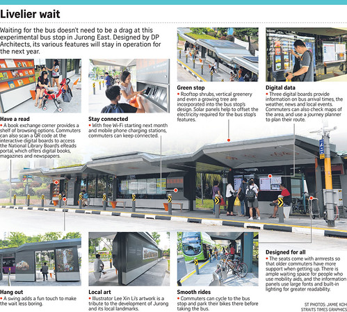 Features in the Jurong experimental bus stop, Singapore