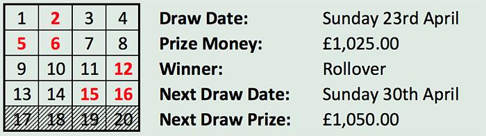 Lotto 23 April