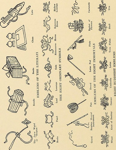 "Image from page 205 of ""Decorative textiles; an illustrated book on coverings for furniture, walls and floors, including damasks, brocades and velvets, tapestries, laces, embroideries, chintzes, cretonnes, drapery and furniture trimmings, wall papers, car 
