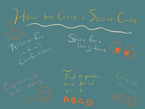 Code break doodle