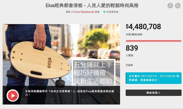 Elos經典都會滑板