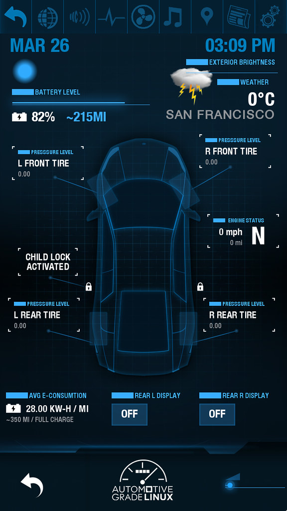 Automotive Design Software