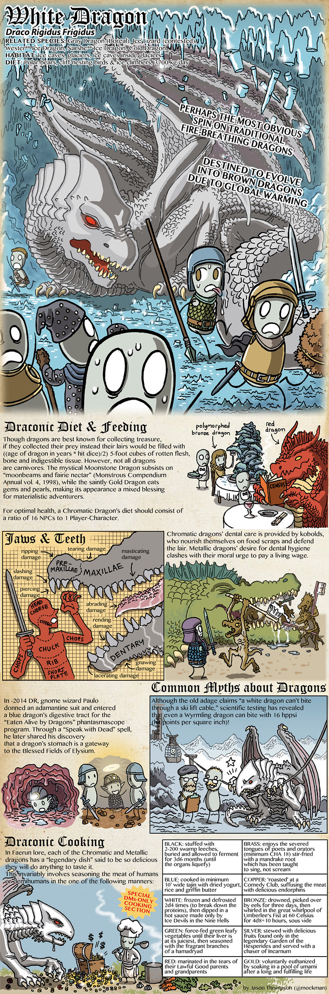 The Dragons of Dungeons & Dragons by Jason Thompson -White Dragon