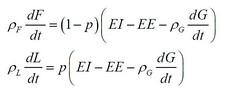 数学模型告诉你,减肥为何频频失败