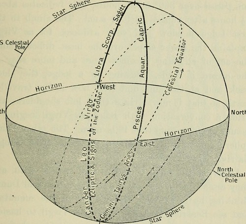 "Image from page 424 of ""Dante and the early astronomers"" (1913) 
