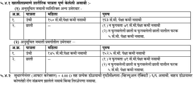 Maharashtra MPSC Forest Service (Main) Examination 2017