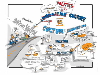 Politics! Not innovation. #CNIE2014 keynote by @AudreyWatters #viznotes | by giulia.forsythe