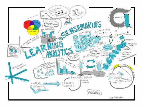 Sensemaking with Learning Analytics @gsiemens #apereo14 keynote | by giulia.forsythe