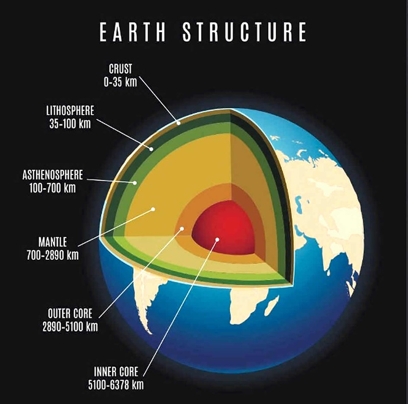 Earth_Mantle_Most_Hot
