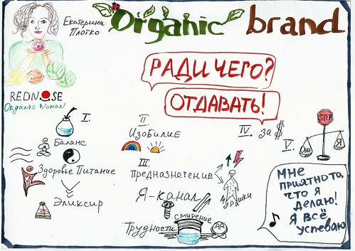 Sketch organic brand