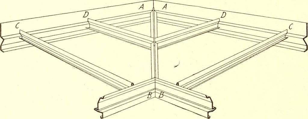 Image From Page 286 Of Home Instruction For Sheet Metal W Flickr