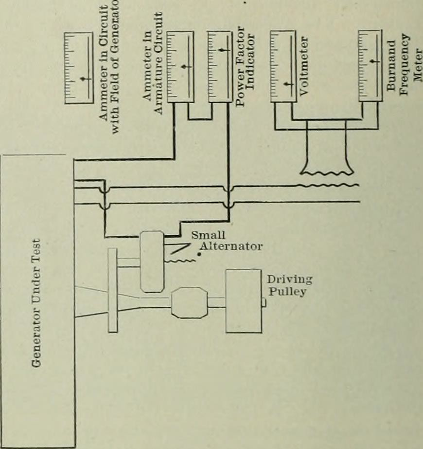 Image From Page 30 Of Electrical World 1883 Identifier Flickr Power Factor Meter Circuit By Internet Archive
