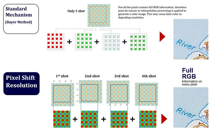 Pentax_K70_Pixel_Shift