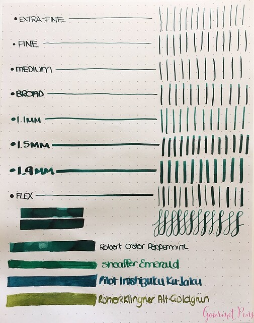 Ink Shot Review: @RobertOsterInk Peppermint @NoteMakerTweets 3