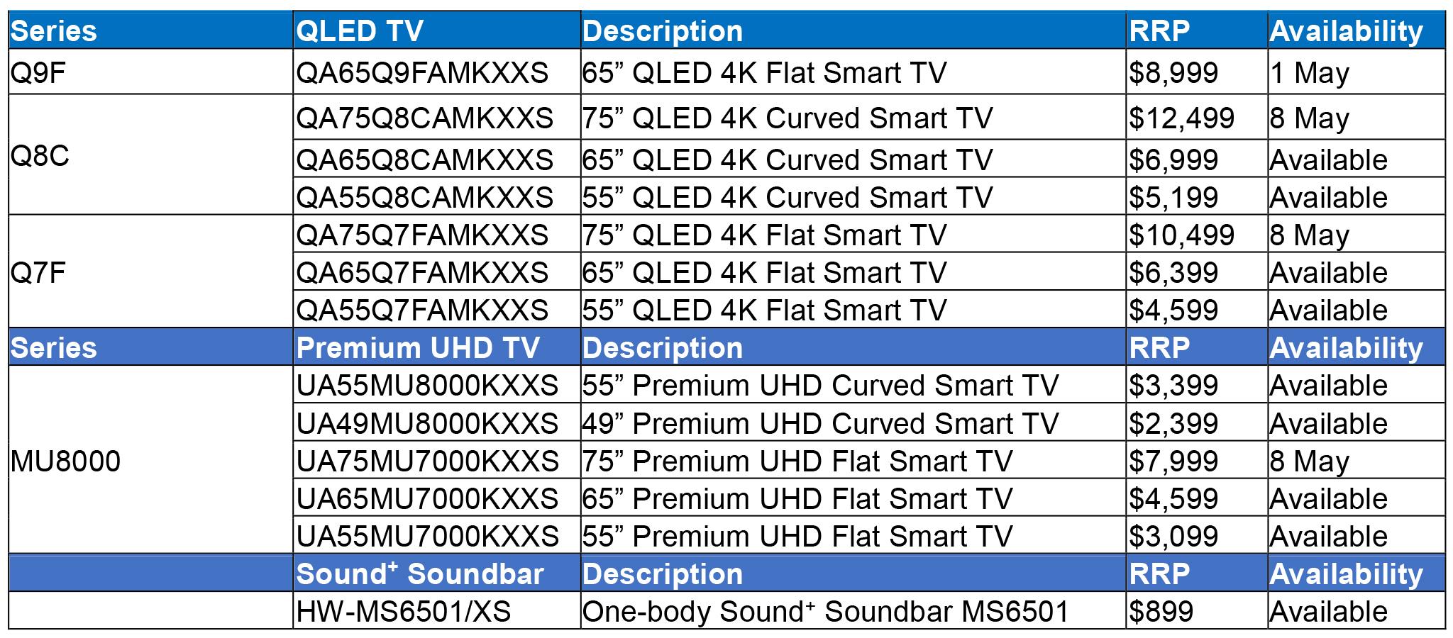 New arrival: Samsung QLED TVs in Singapore – Q7F, Q8C, Q9F