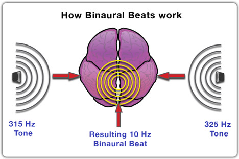 binauralbeats