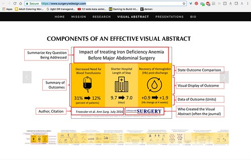 Visual Abstracts (Screenshot)
