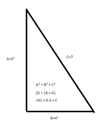 Pythagorean theorum woodworking
