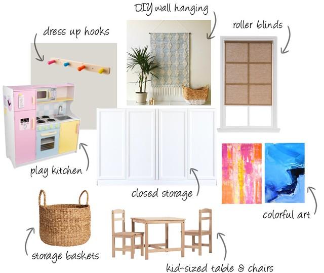 Playroom Plan