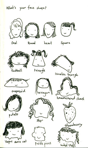what's your face shape? | by maddy.