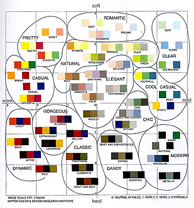 O Ring Color Chart: Color Combination Image Scale | From Color Image Scale by Shu2026 | Flickr,Chart