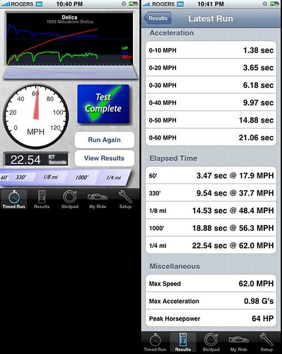 Dynolicious Iphone App Free Download