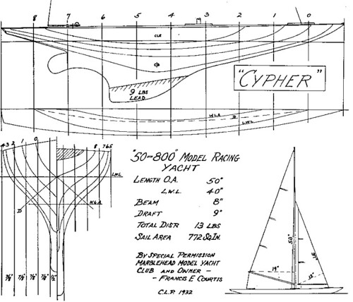 Sensational Diagram Pond Yacht Wiring Diagram Third Level Wiring Cloud Tziciuggs Outletorg