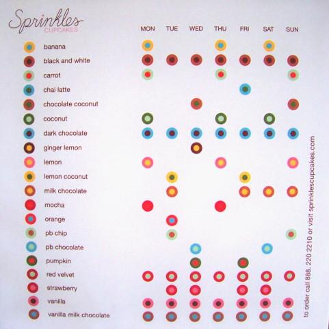 sprinkles cupcakes menu