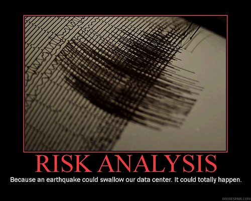 Risk Analysis | by flosofl
