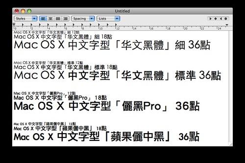 Download hebrew fonts for mac