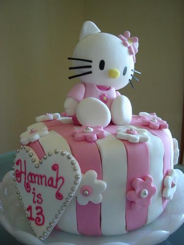 Hello Kitty D Cake Pan