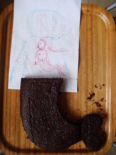 Mermaid Cake Pan Instructions