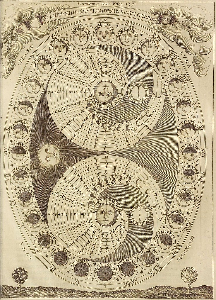 Moon Phases Chart: sciathericum seleniacum | bibliodyssey.blogspot.com/2008/09/u2026 | Flickr,Chart