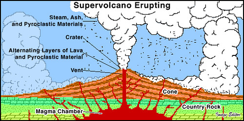 Supervolcano erupting a supervolcanos are great big volcan flickr supervolcano erupting by image editor supervolcano erupting by image editor ccuart Gallery