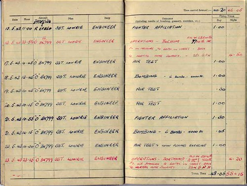 Raf flight engineer log book these are the pages from my w flickr raf flight engineer log book by recce495 maxwellsz