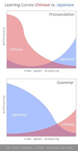 Shanghai-China: Teacher and Principal Quality